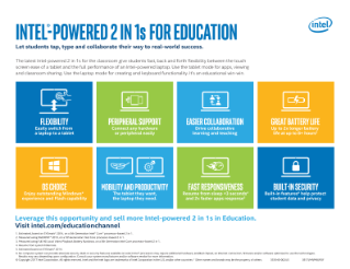 Intel®-powered 2 In 1s for Education